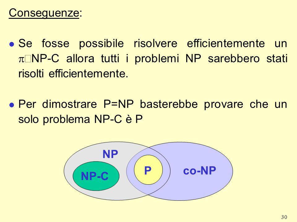30 Conseguenze: Se fosse possibile risolvere efficientemente un NP-C allora tutti i problemi NP sarebbero stati risolti efficientemente. l Per dimostr