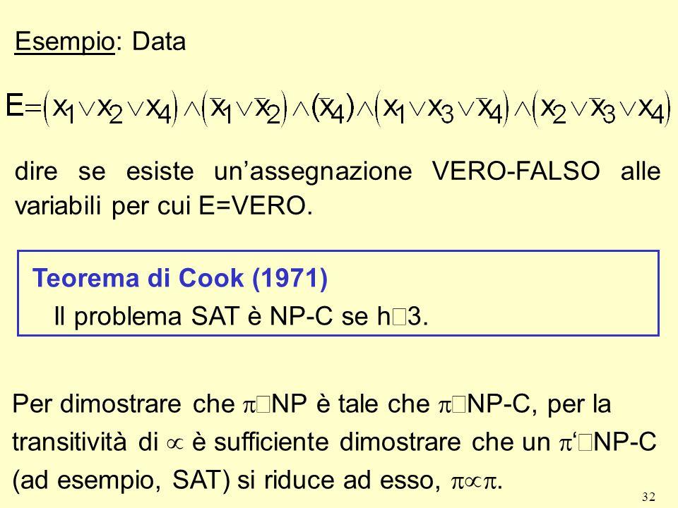 32 Esempio: Data dire se esiste unassegnazione VERO-FALSO alle variabili per cui E=VERO. Teorema di Cook (1971) Il problema SAT è NP-C se h 3. Per dim