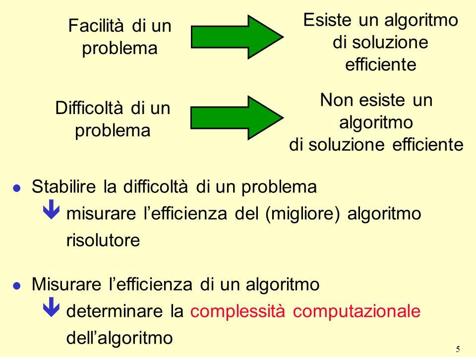 6 Efficienza di un algoritmo Tempo richiesto per trovare la soluzione Quantità di memoria richiesta per i dati del problema Dimensione dellistanza del problema (Numero di variabili, vincoli, grandezza dei dati) Quantità di informazioni necessarie per codificare unistanza