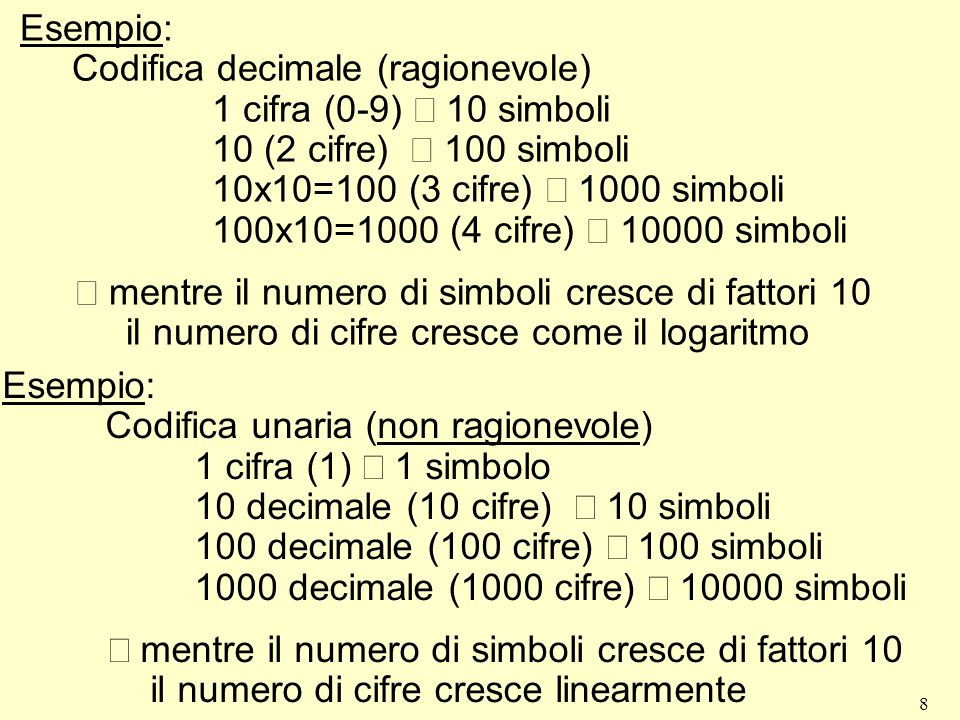 8 Esempio: Codifica decimale (ragionevole) 1 cifra (0-9) 10 simboli 10 (2 cifre) 100 simboli 10x10=100 (3 cifre) 1000 simboli 100x10=1000 (4 cifre) 10
