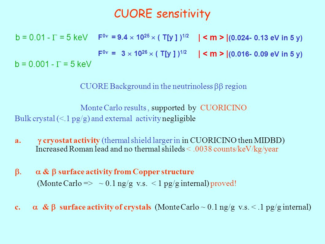 CUORE sensitivity b = 0.01 - = 5 keV F 0 = 9.4 10 25 ( T[y ] ) 1/2 | | (0.024- 0.13 eV in 5 y) b = 0.001 - = 5 keV F 0 = 3 10 26 ( T[y ] ) 1/2 | | (0.016- 0.09 eV in 5 y) CUORE Background in the neutrinoless region Monte Carlo results, supported by CUORICINO Bulk crystal (<.1 pg/g) and external activity negligible a.
