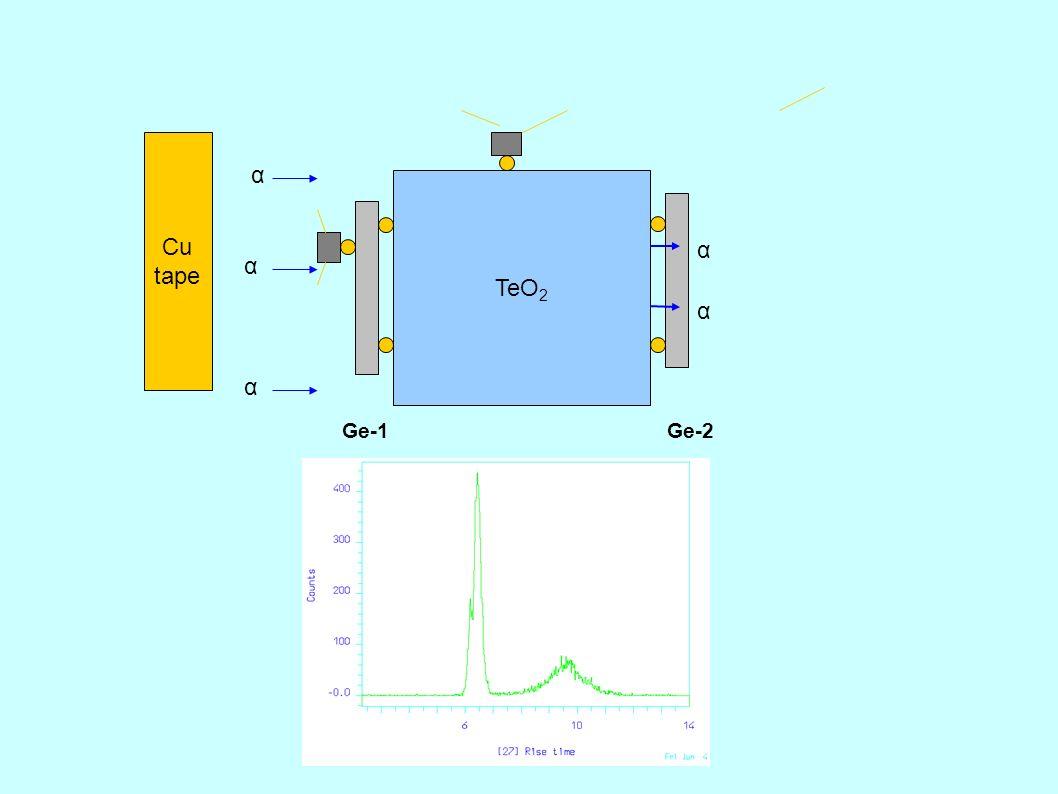 TeO 2 Cu tape α α α Ge-2Ge-1 α α
