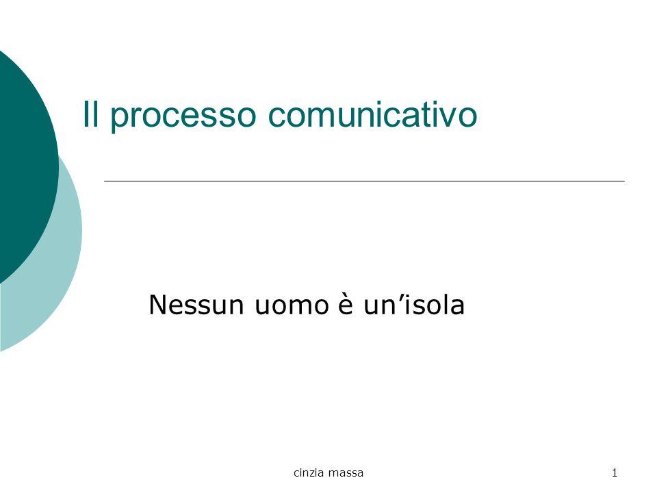 cinzia massa2 La comunicazione: definizione La parola comunicazione deriva dal termine latinocomunicatio e a sua volta dal verbo comunicare che significa mettere in comune qualcosa, passare qualcosa da uno allaltro, unire in comunità.