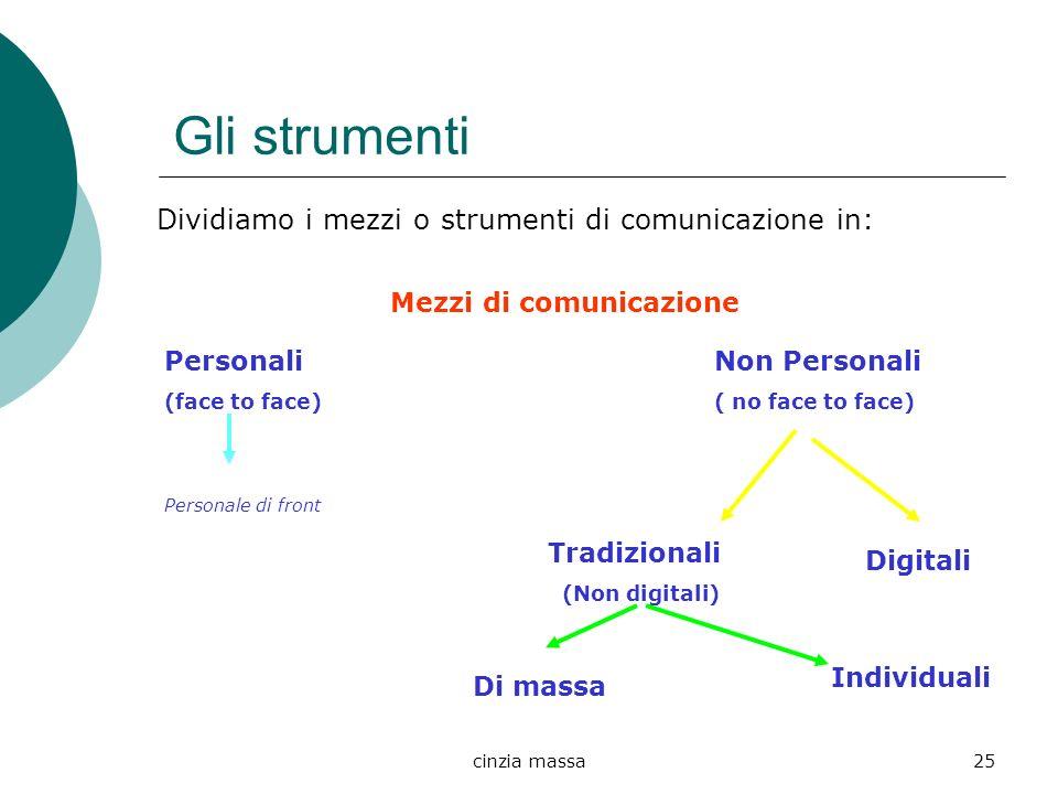 cinzia massa25 Gli strumenti Dividiamo i mezzi o strumenti di comunicazione in: Mezzi di comunicazione Personali (face to face) Non Personali ( no fac