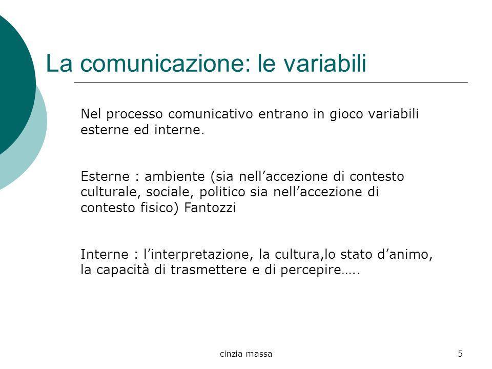 cinzia massa5 La comunicazione: le variabili Nel processo comunicativo entrano in gioco variabili esterne ed interne. Esterne : ambiente (sia nellacce
