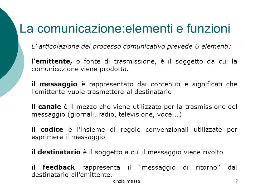 cinzia massa7 La comunicazione:elementi e funzioni L articolazione del processo comunicativo prevede 6 elementi: l'emittente, o fonte di trasmissione,