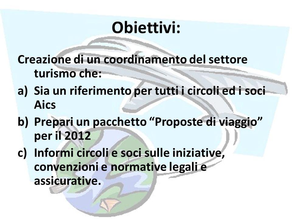 Obiettivi: Creazione di un coordinamento del settore turismo che: a)Sia un riferimento per tutti i circoli ed i soci Aics b)Prepari un pacchetto Proposte di viaggio per il 2012 c)Informi circoli e soci sulle iniziative, convenzioni e normative legali e assicurative.