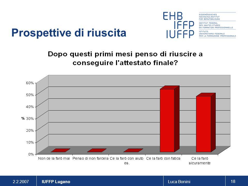 2.2.2007Luca Bonini 18 IUFFP Lugano Prospettive di riuscita