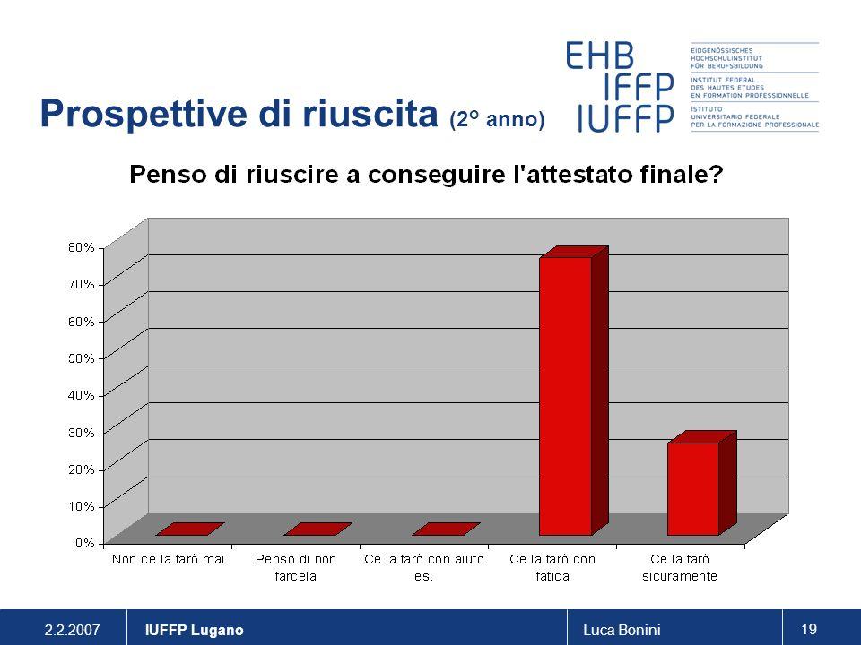 2.2.2007Luca Bonini 19 IUFFP Lugano Prospettive di riuscita (2° anno)