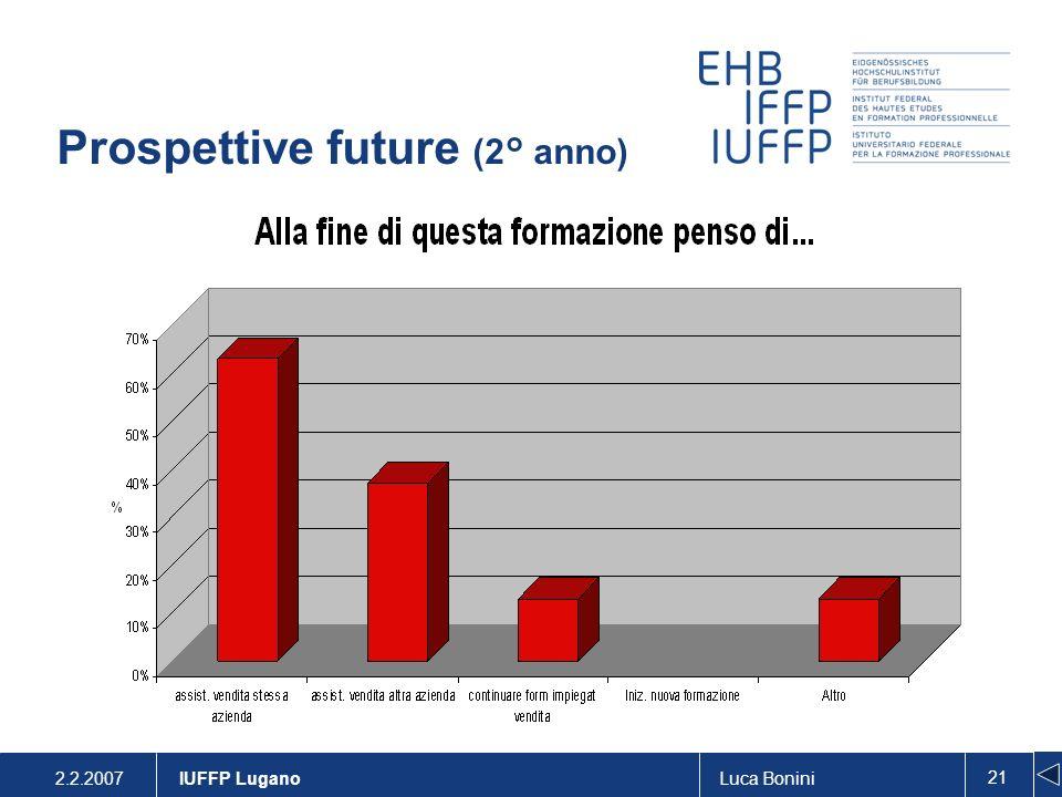 2.2.2007Luca Bonini 21 IUFFP Lugano Prospettive future (2° anno)