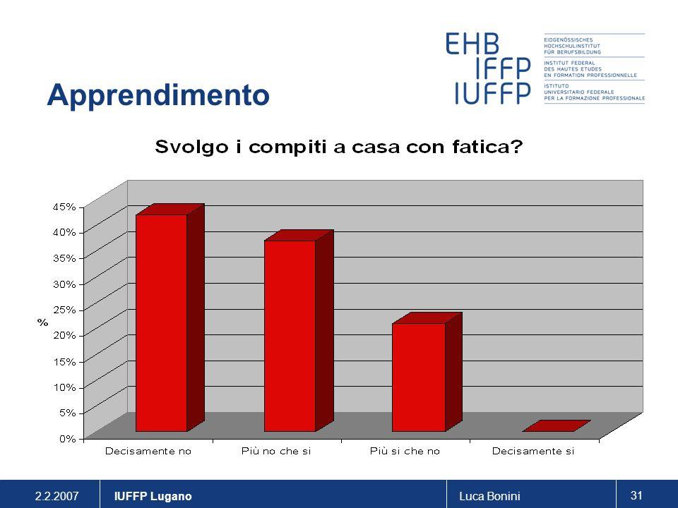 2.2.2007Luca Bonini 31 IUFFP Lugano Apprendimento