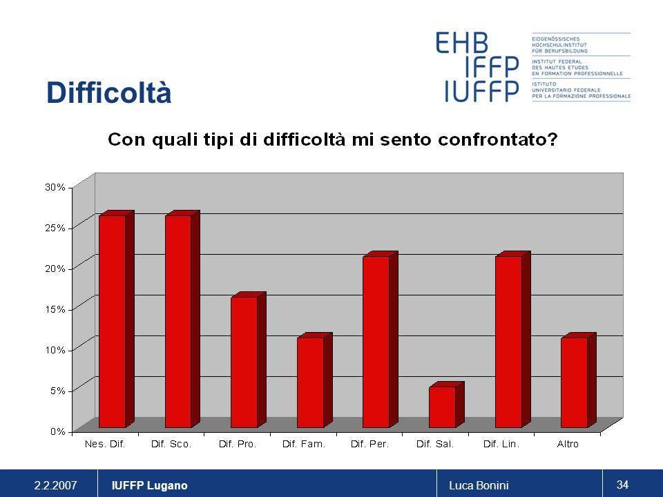 2.2.2007Luca Bonini 34 IUFFP Lugano Difficoltà