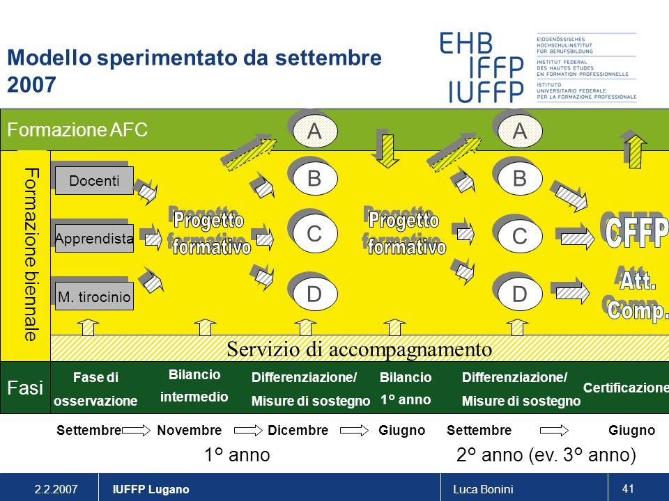 2.2.2007Luca Bonini 41 IUFFP Lugano 1° anno Formazione AFC Docenti Apprendista M. tirocinio SettembreNovembreDicembreGiugno Fase di osservazione Bilan