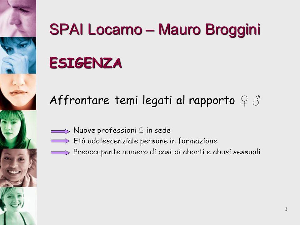 3 SPAI Locarno – Mauro Broggini ESIGENZA Affrontare temi legati al rapporto Affrontare temi legati al rapporto Nuove professioni in sede Età adolescen
