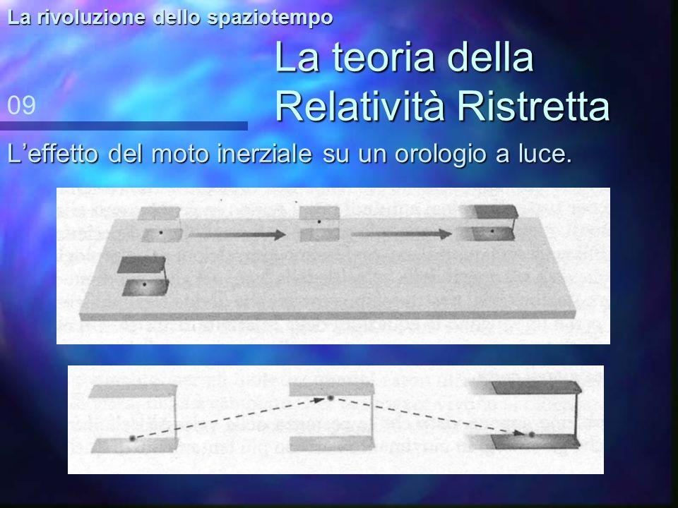 La teoria della Relatività Ristretta Un esempio di orologio: lorologio a luce. 08 La rivoluzione dello spaziotempo