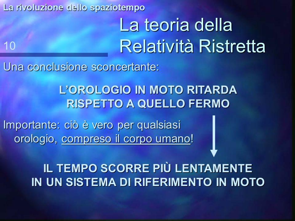 La teoria della Relatività Ristretta Leffetto del moto inerziale su un orologio a luce. 09 La rivoluzione dello spaziotempo