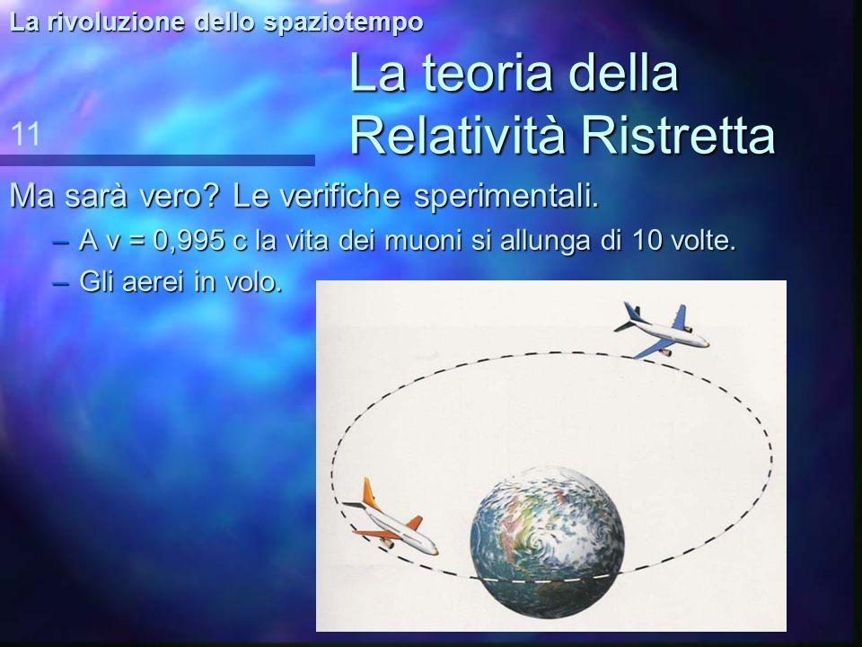 La teoria della Relatività Ristretta Una conclusione sconcertante: 10 La rivoluzione dello spaziotempo LOROLOGIO IN MOTO RITARDA RISPETTO A QUELLO FER