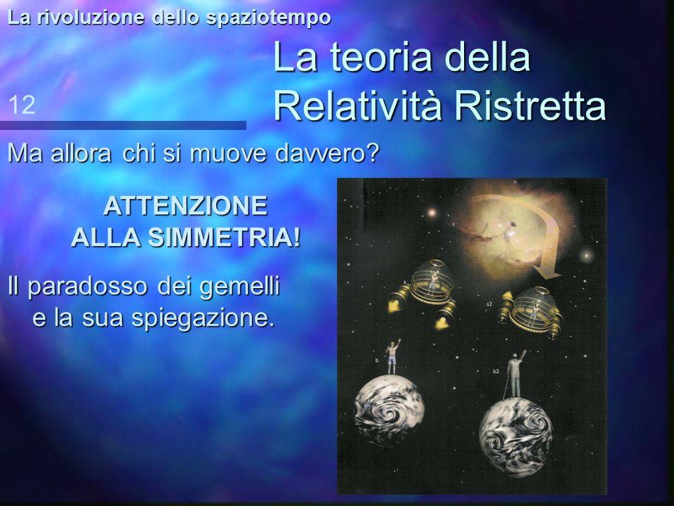 La teoria della Relatività Ristretta Ma sarà vero? Le verifiche sperimentali. –A –A v = 0,995 c la vita dei muoni si allunga di 10 volte. –Gli –Gli ae