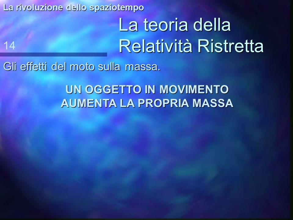 La teoria della Relatività Ristretta Gli effetti del moto sullo spazio. 13 La rivoluzione dello spaziotempo UN OGGETTO IN MOVIMENTO SI ACCORCIA NELLA
