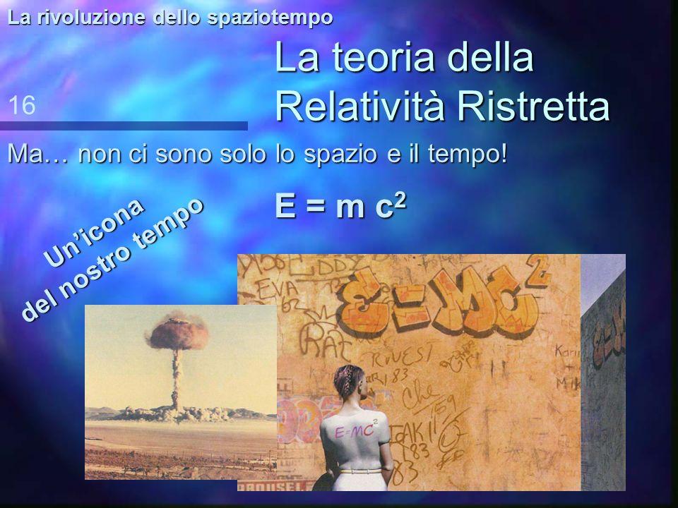 La teoria della Relatività Ristretta Un po di matematica. 15 La rivoluzione dello spaziotempo –Dilatazione –Dilatazione dei tempi –Contrazione –Contra