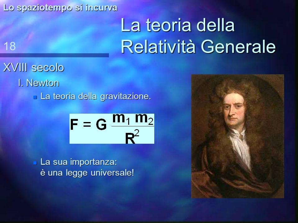 La teoria della Relatività Ristretta In conclusione… 17 La rivoluzione dello spaziotempo CAMBIA RADICALMENTE LA NOSTRA VISIONE DEL TEMPO E DELLO SPAZI