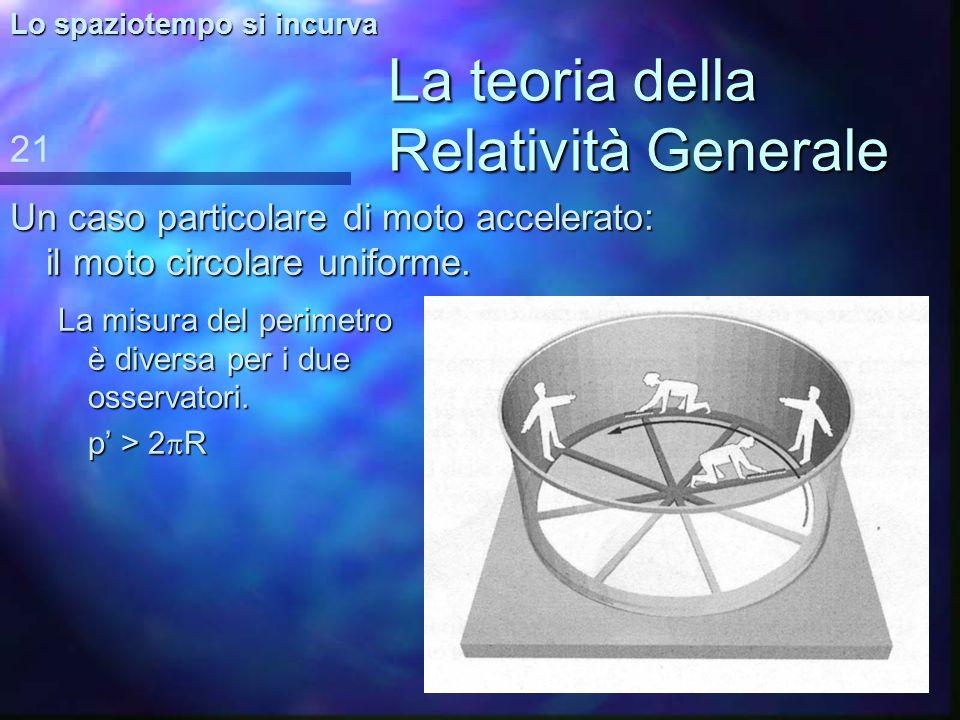 La teoria della Relatività Generale La più felice intuizione di Einstein: studiare il moto accelerato. 20 Lo spaziotempo si incurva Tutti gli osservat
