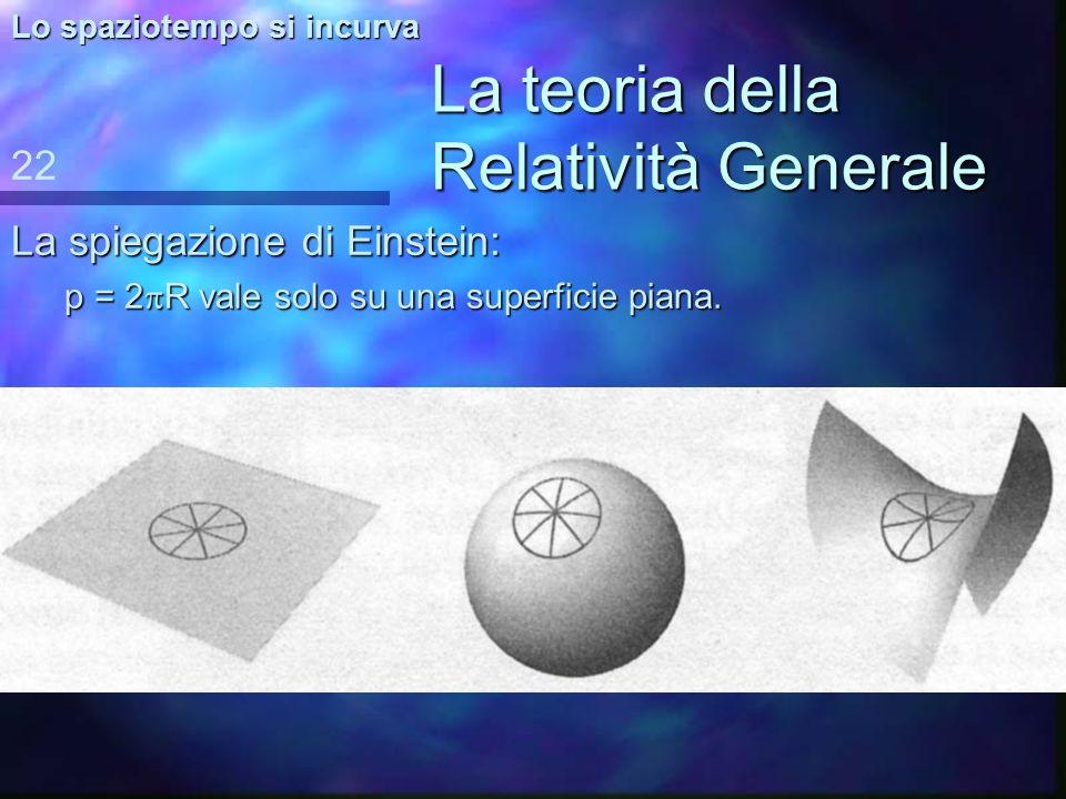 La teoria della Relatività Generale Un caso particolare di moto accelerato: il moto circolare uniforme. 21 Lo spaziotempo si incurva La misura del per