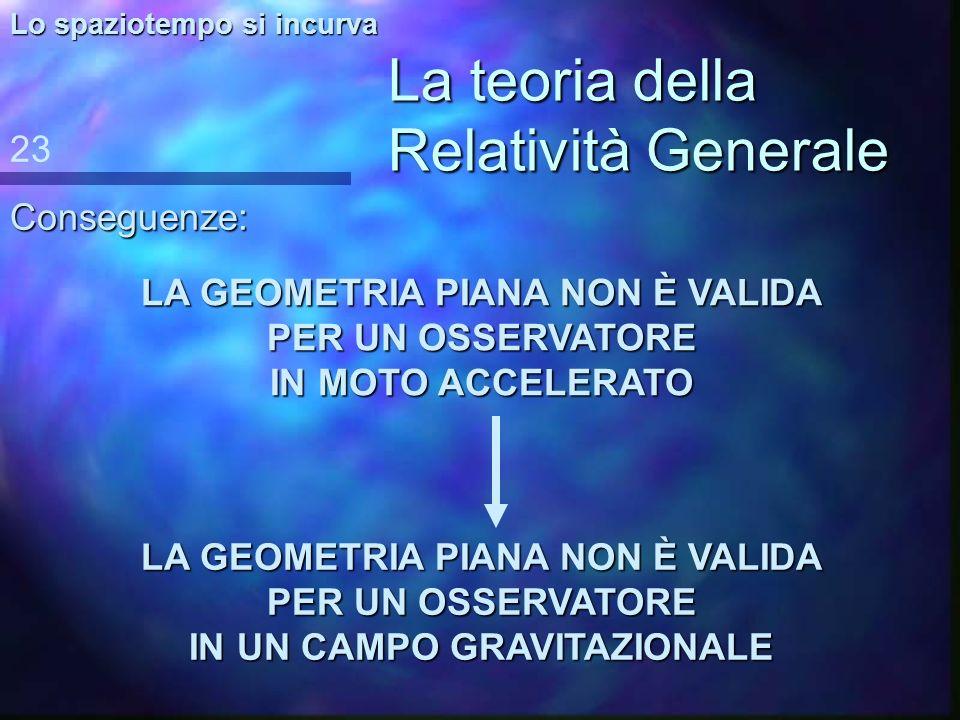 La teoria della Relatività Generale La spiegazione di Einstein: p = 2 R 2 R vale solo su una superficie piana. 22 Lo spaziotempo si incurva