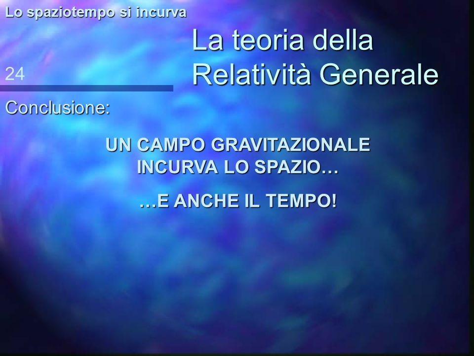 La teoria della Relatività Generale Conseguenze: 23 Lo spaziotempo si incurva LA GEOMETRIA PIANA NON È VALIDA PER UN OSSERVATORE IN MOTO ACCELERATO LA