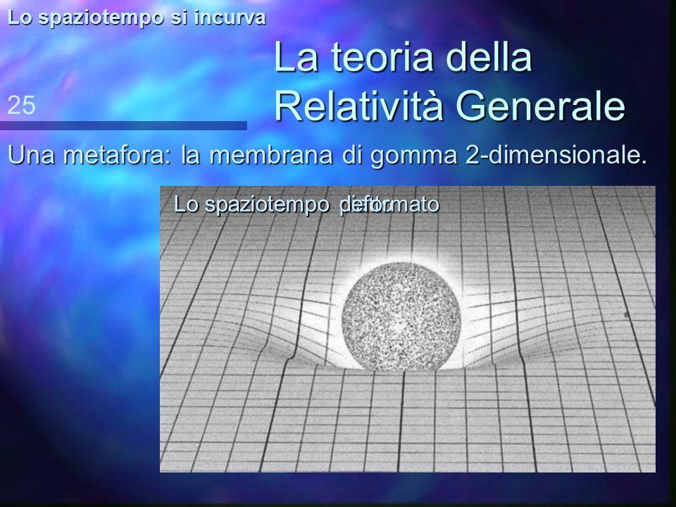 La teoria della Relatività Generale Conclusione: 24 Lo spaziotempo si incurva UN CAMPO GRAVITAZIONALE INCURVA LO SPAZIO… …E ANCHE IL TEMPO!