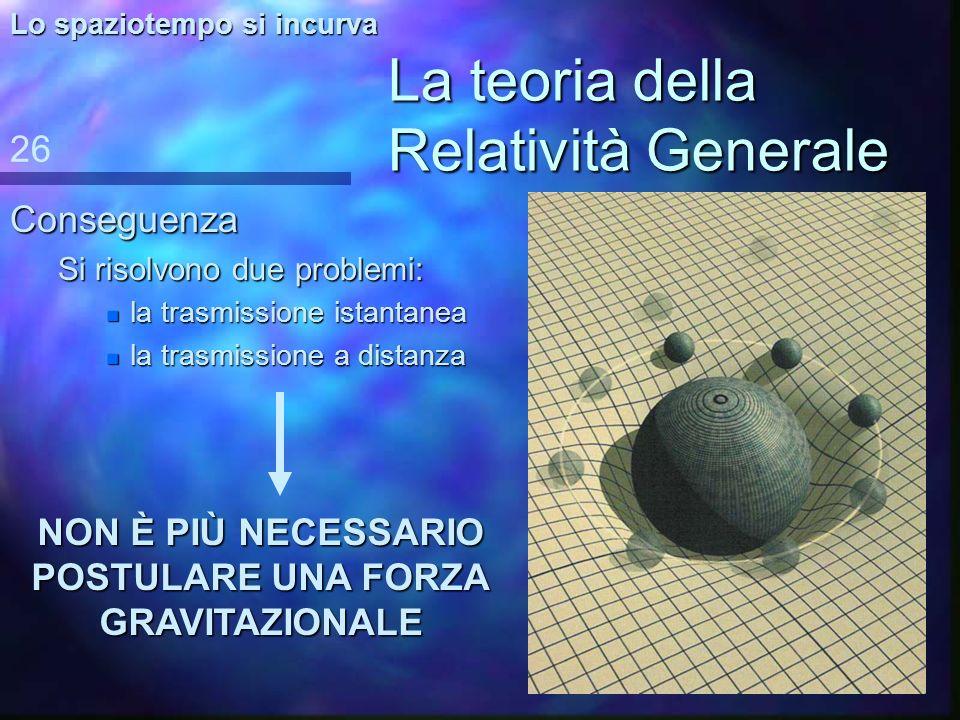 La teoria della Relatività Generale Una metafora: la membrana di gomma 2-dimensionale. 25 Lo spaziotempo si incurva Lo spaziotempo piattoLo spaziotemp