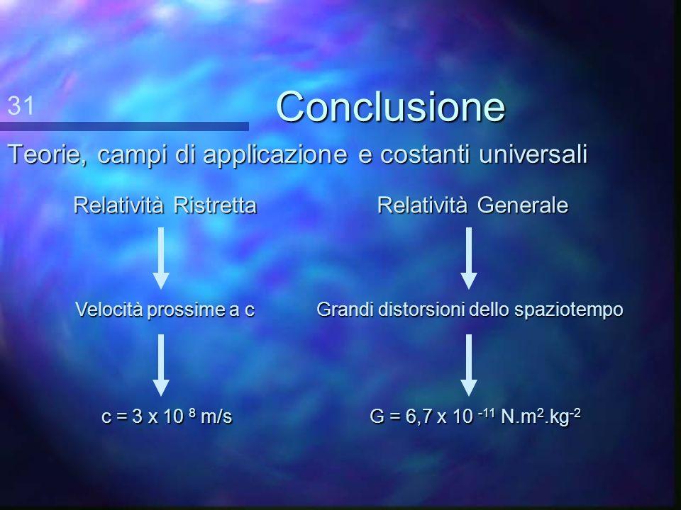La teoria della Relatività Generale Un po di matematica. 30 Lo spaziotempo si incurva Le equazioni di Einstein
