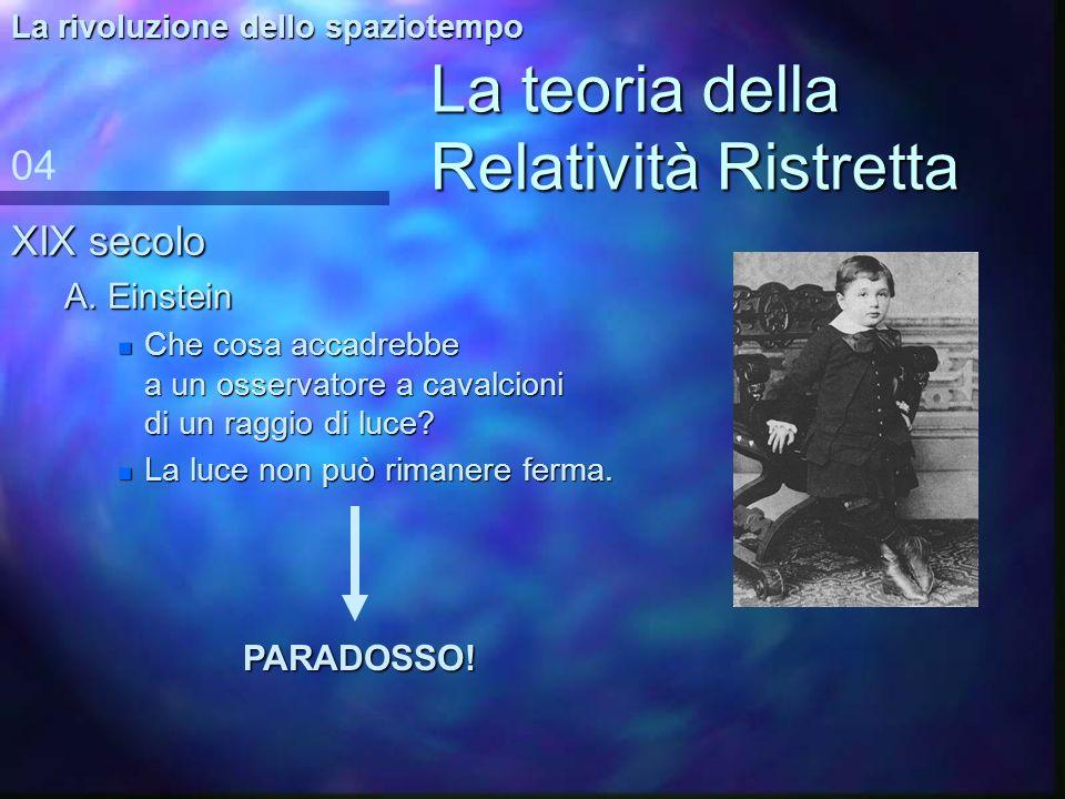 La teoria della Relatività Ristretta XIX secolo J.C. Maxwell 03 La rivoluzione dello spaziotempo n Unificazione n Unificazione di elettricità e magnet