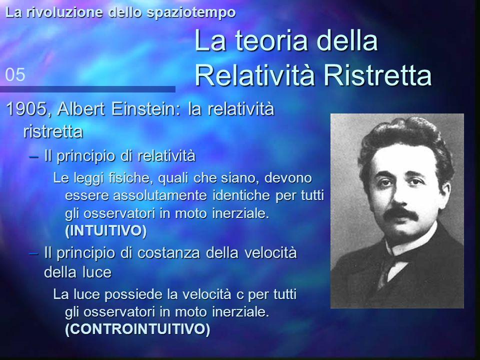 La teoria della Relatività Ristretta XIX secolo A. Einstein 04 PARADOSSO! La rivoluzione dello spaziotempo n Che n Che cosa accadrebbe a un osservator