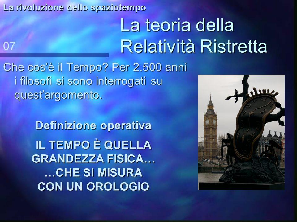 La teoria della Relatività Ristretta Ma… la velocità è il rapporto fra distanza e durata. 06 La rivoluzione dello spaziotempo VANNO RIVISTI I CONCETTI
