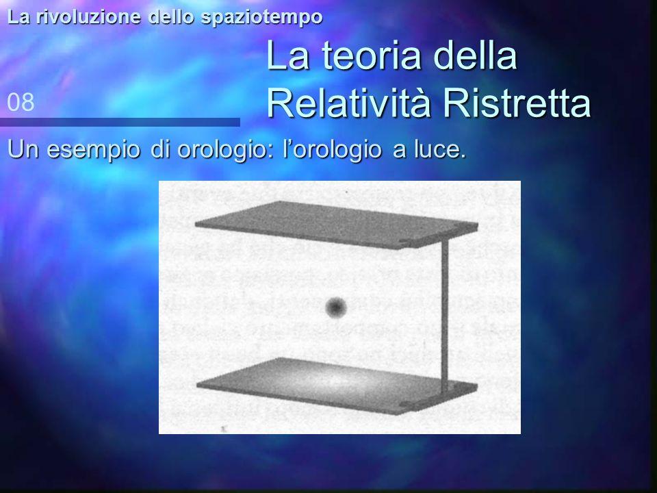La teoria della Relatività Ristretta Che cosè il Tempo? Per 2.500 anni i filosofi si sono interrogati su questargomento. 07 La rivoluzione dello spazi