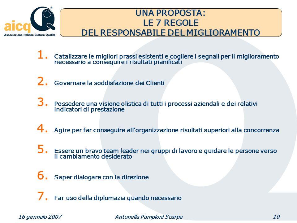 16 gennaio 2007Antonella Pamploni Scarpa10 UNA PROPOSTA: LE 7 REGOLE DEL RESPONSABILE DEL MIGLIORAMENTO 1.