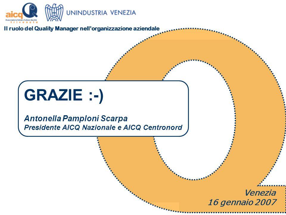 GRAZIE :-) Antonella Pamploni Scarpa Presidente AICQ Nazionale e AICQ Centronord Venezia 16 gennaio 2007 Il ruolo del Quality Manager nellorganizzazione aziendale