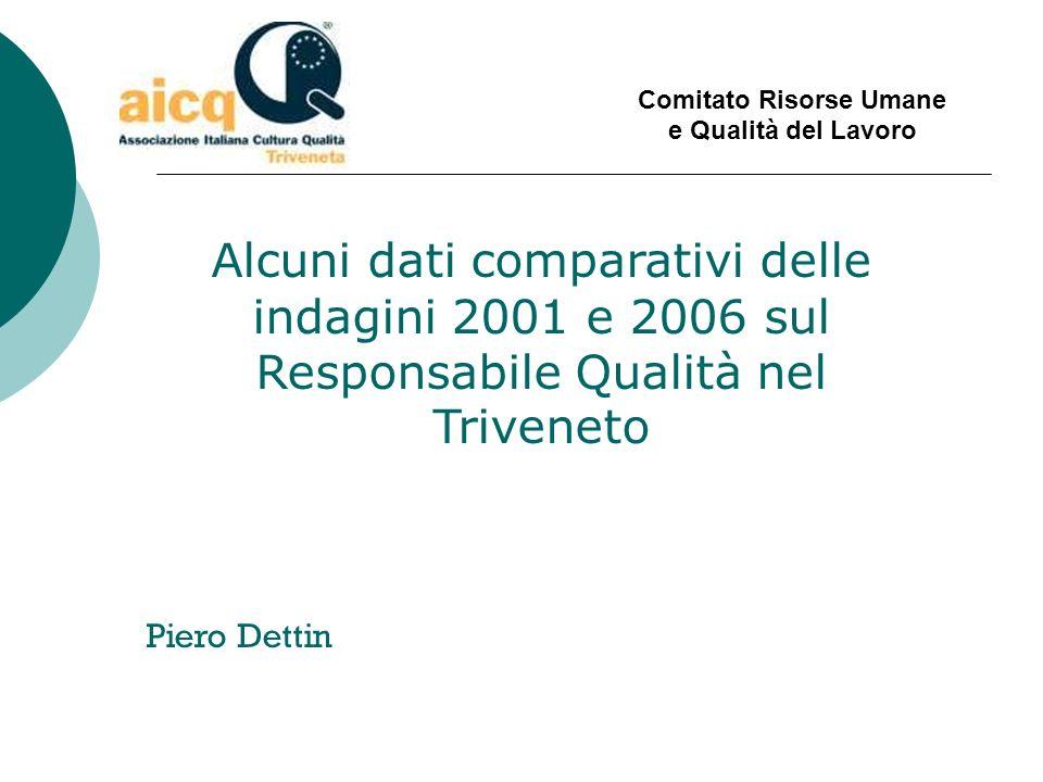 Comitato Risorse Umane e Qualità del Lavoro Alcuni dati comparativi delle indagini 2001 e 2006 sul Responsabile Qualità nel Triveneto Piero Dettin