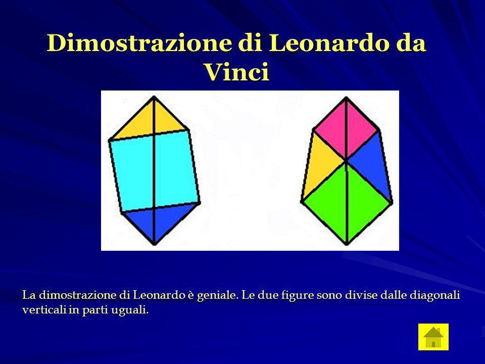 Dimostrazione di Leonardo da Vinci La dimostrazione di Leonardo è geniale.
