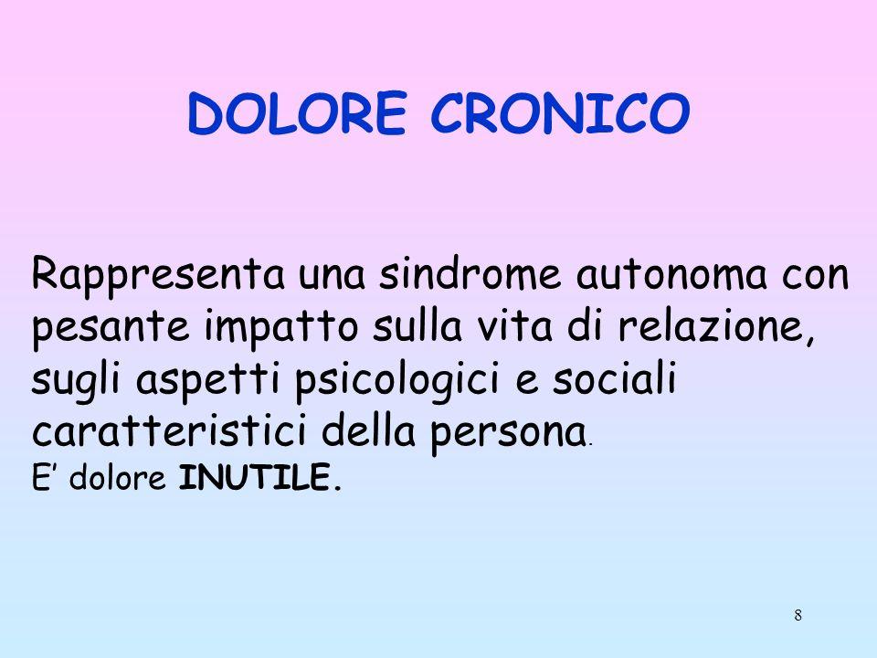 8 DOLORE CRONICO Rappresenta una sindrome autonoma con pesante impatto sulla vita di relazione, sugli aspetti psicologici e sociali caratteristici del