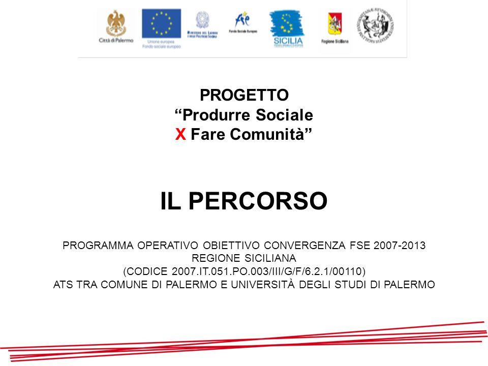 PROGETTO Produrre Sociale X Fare Comunità IL PERCORSO PROGRAMMA OPERATIVO OBIETTIVO CONVERGENZA FSE 2007-2013 REGIONE SICILIANA (CODICE 2007.IT.051.PO.003/III/G/F/6.2.1/00110) ATS TRA COMUNE DI PALERMO E UNIVERSITÀ DEGLI STUDI DI PALERMO