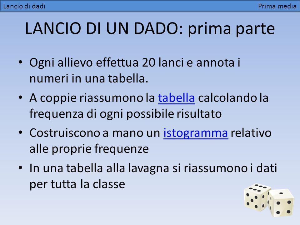 LANCIO DI UN DADO: prima parte Ogni allievo effettua 20 lanci e annota i numeri in una tabella. A coppie riassumono la tabella calcolando la frequenza