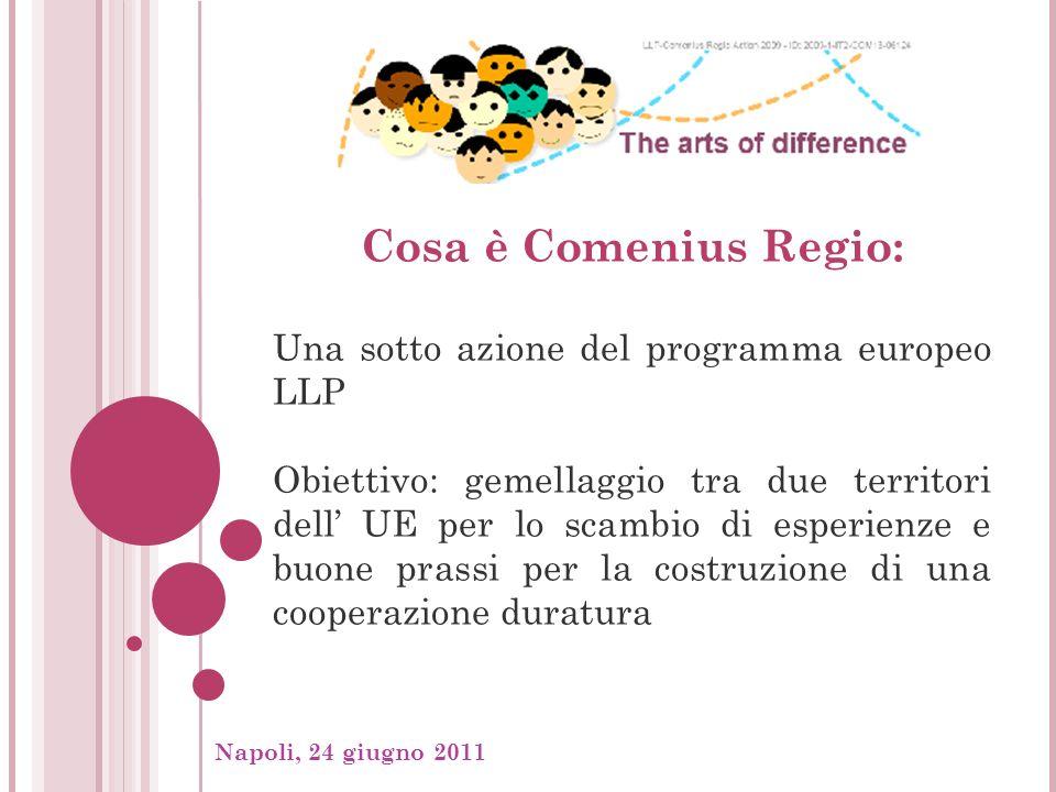Napoli, 24 giugno 2011, Cosa è Comenius Regio: Una sotto azione del programma europeo LLP Obiettivo: gemellaggio tra due territori dell UE per lo scambio di esperienze e buone prassi per la costruzione di una cooperazione duratura