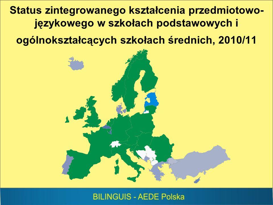 Status zintegrowanego kształcenia przedmiotowo- językowego w szkołach podstawowych i ogólnokształcących szkołach średnich, 2010/11