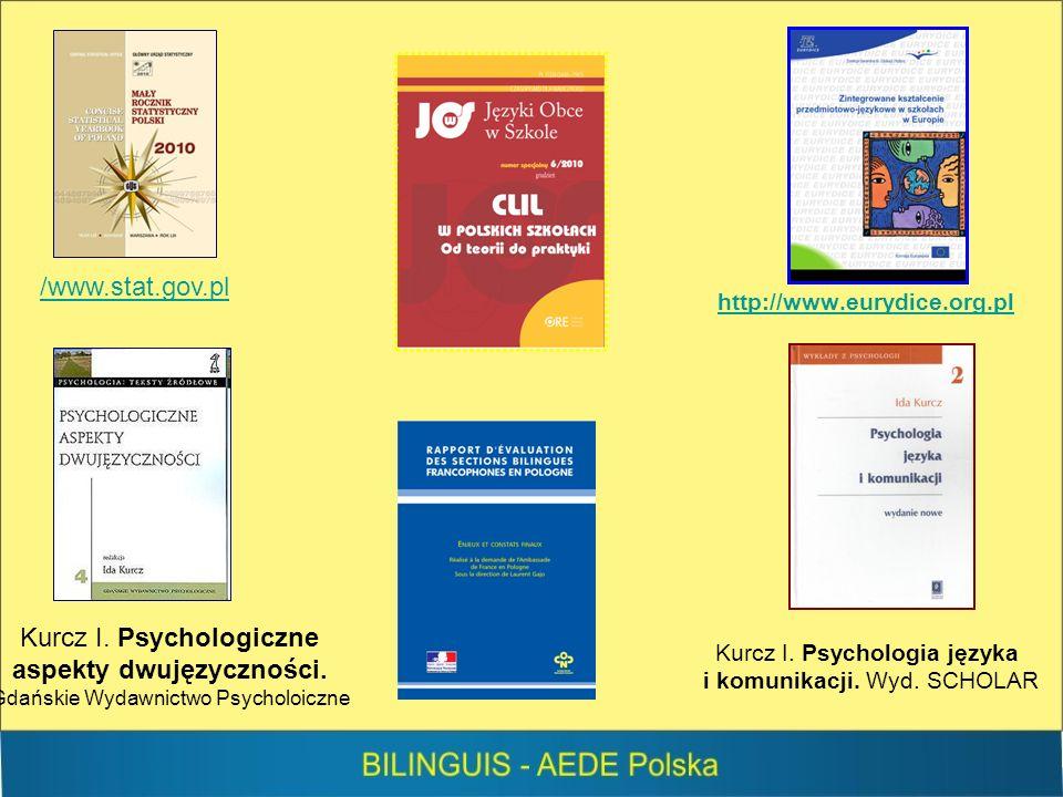 http://www.eurydice.org.pl Kurcz I. Psychologiczne aspekty dwujęzyczności.