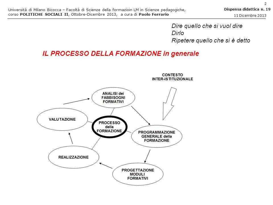 Università di Milano Bicocca – Facoltà di Scienze della formazioin LM in Scienze pedagogiche, corso POLITICHE SOCIALI II, Ottobre-Dicembre 2013, a cura di Paolo Ferrario 33 Dispensa didattica n.