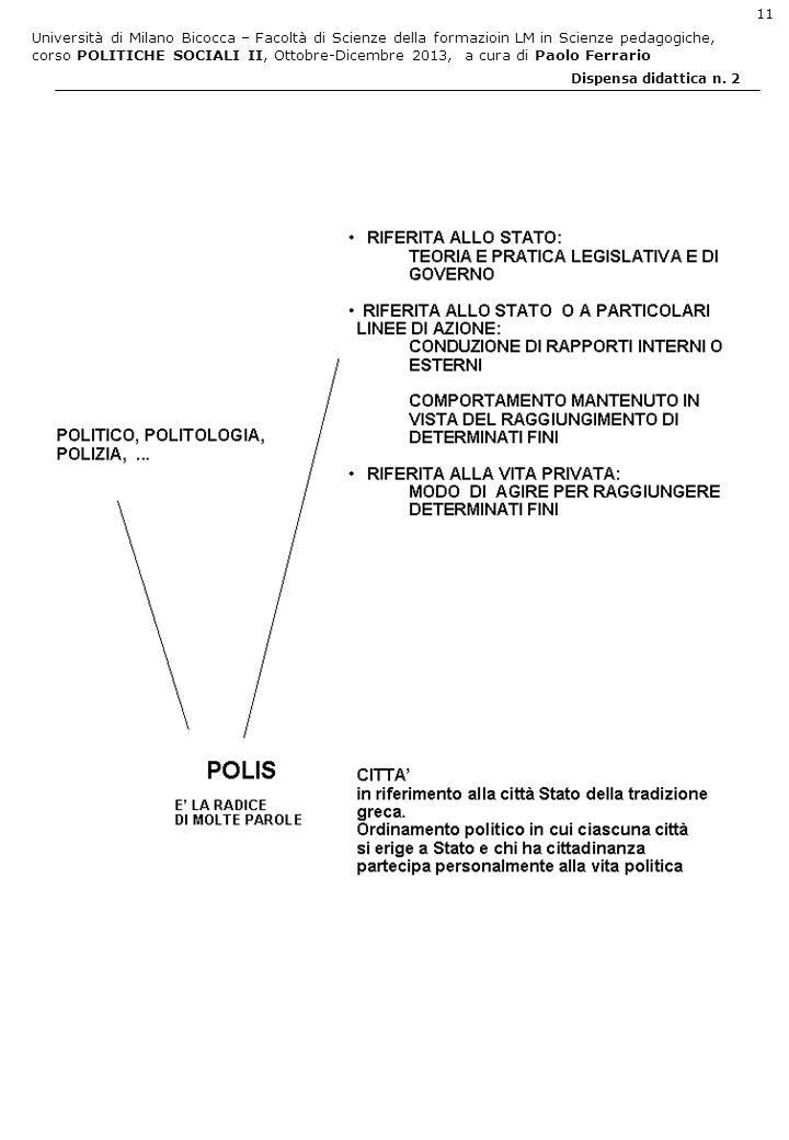 Università di Milano Bicocca – Facoltà di Scienze della formazioin LM in Scienze pedagogiche, corso POLITICHE SOCIALI II, Ottobre-Dicembre 2013, a cura di Paolo Ferrario 11 Dispensa didattica n.