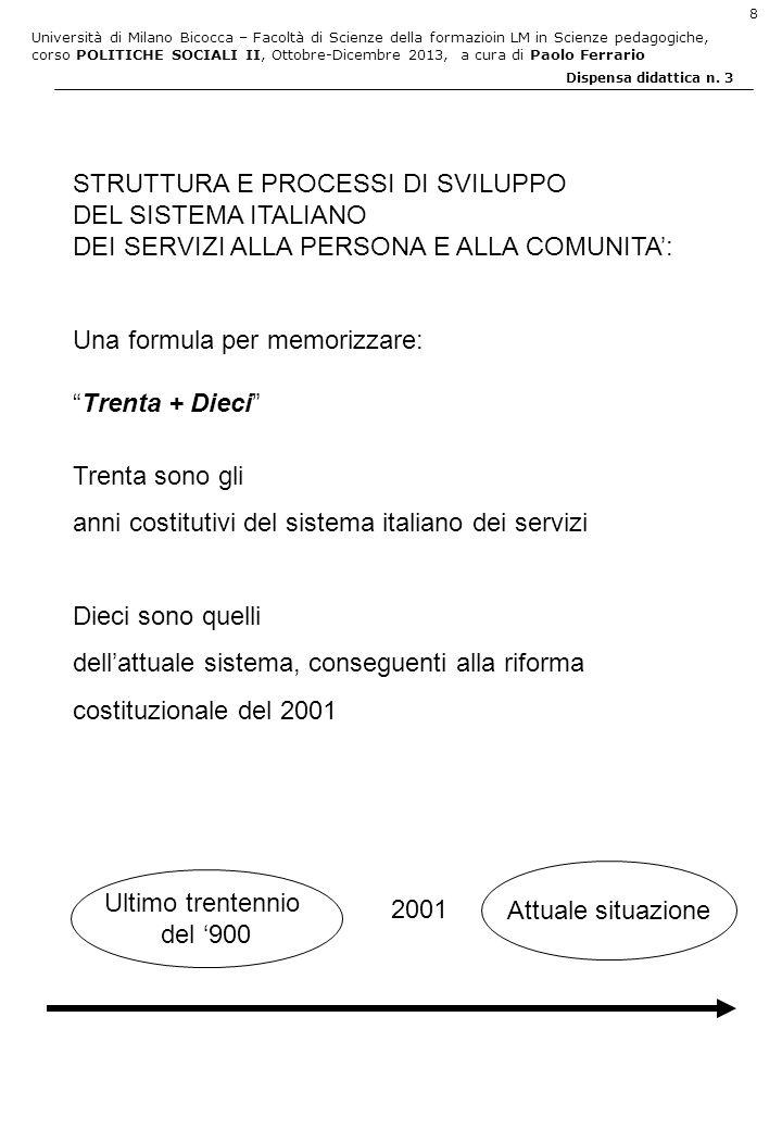 Università di Milano Bicocca – Facoltà di Scienze della formazioin LM in Scienze pedagogiche, corso POLITICHE SOCIALI II, Ottobre-Dicembre 2013, a cura di Paolo Ferrario 9 Dispensa didattica n.
