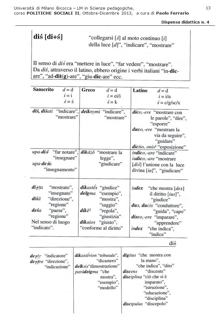 Università di Milano Bicocca – LM in Scienze pedagogiche, corso POLITICHE SOCIALI II, Ottobre-Dicembre 2013, a cura di Paolo Ferrario 13 Dispensa dida